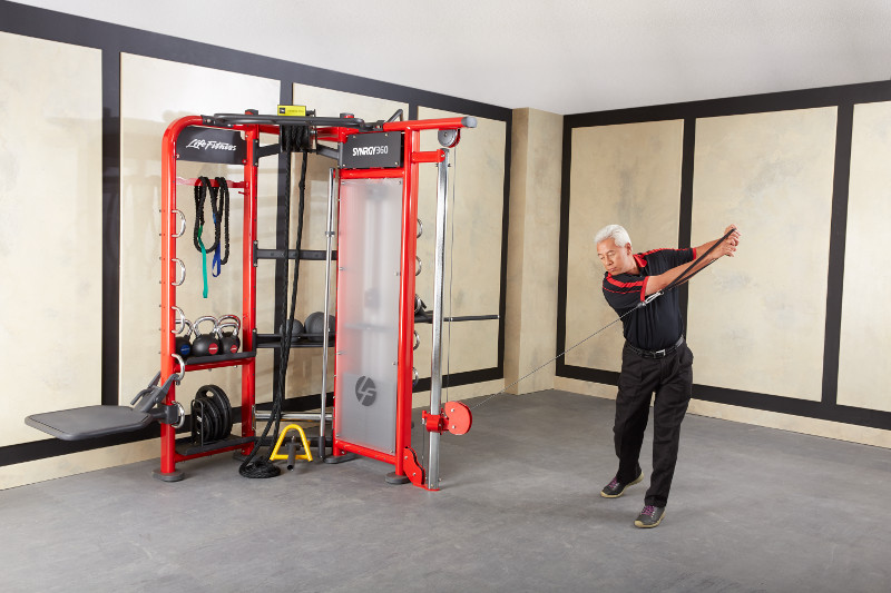 Synrgy - Pro Fitness Discounter